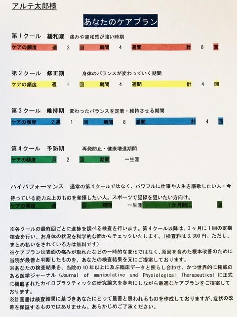 施術計画表
